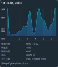 Sleepcycle311feb17